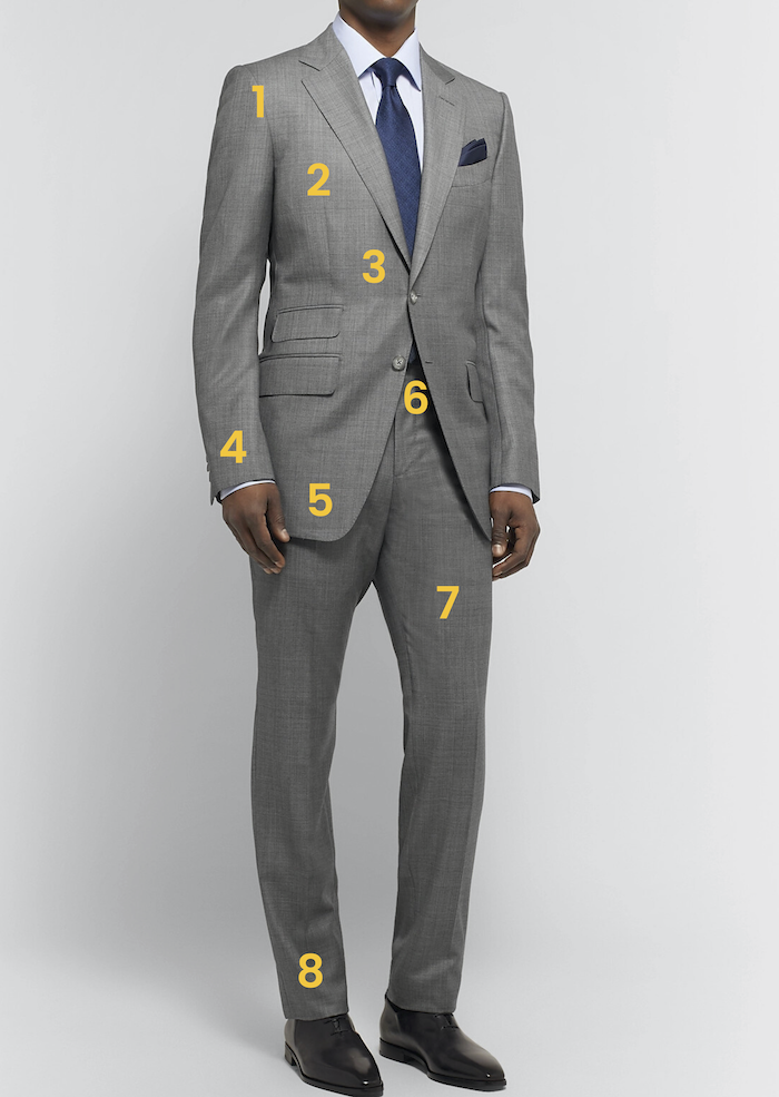 how-to-fit-a-suit